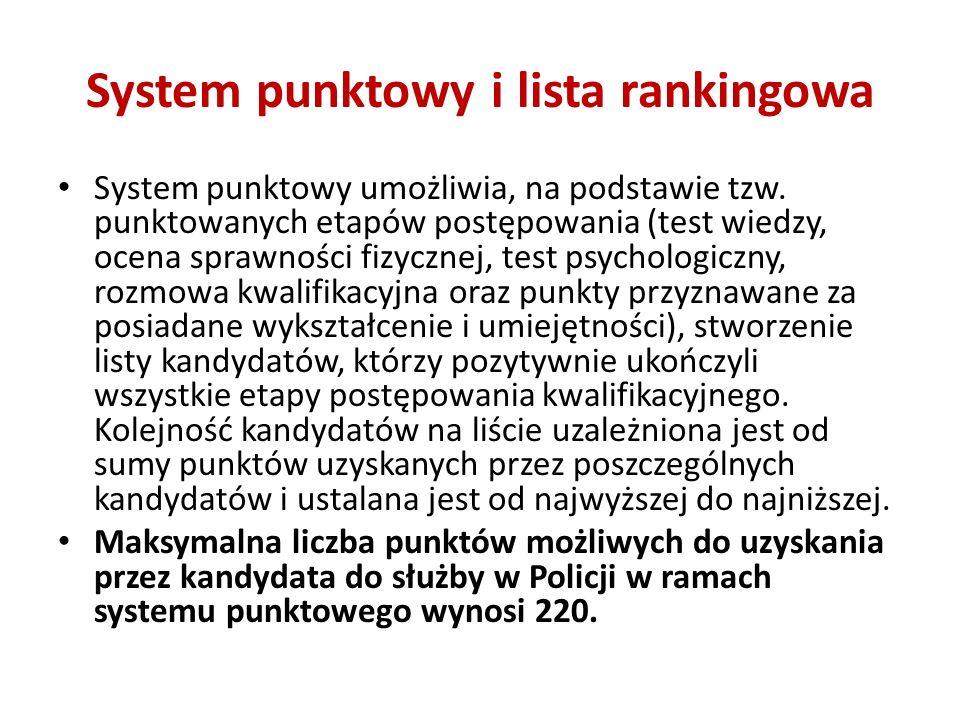 System punktowy i lista rankingowa