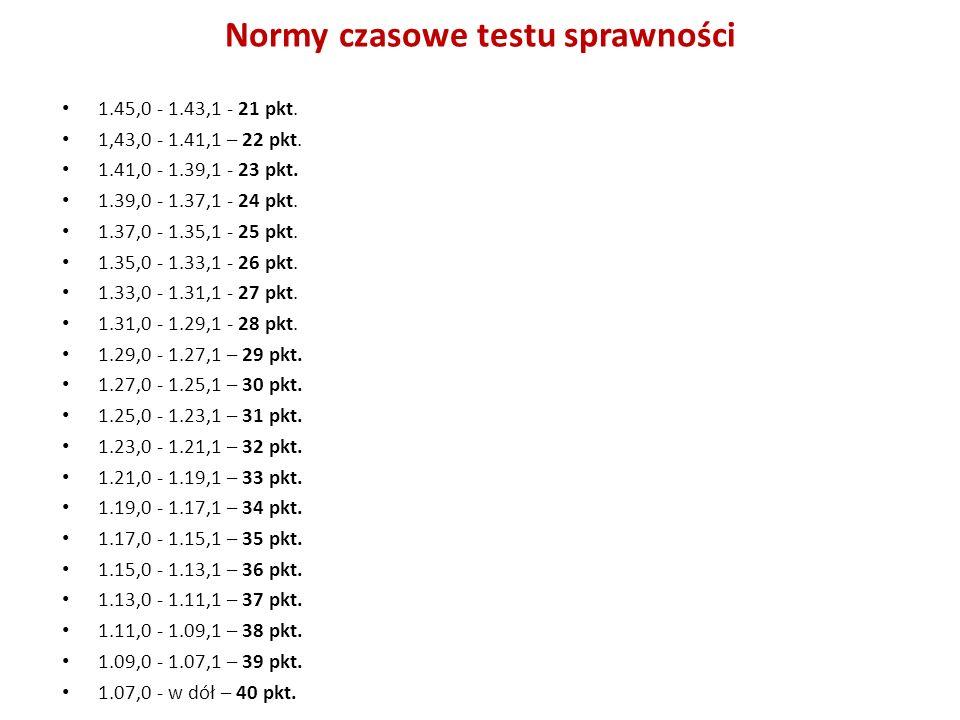 Normy czasowe testu sprawności