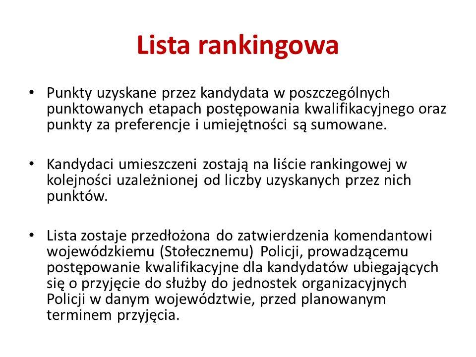 Lista rankingowa
