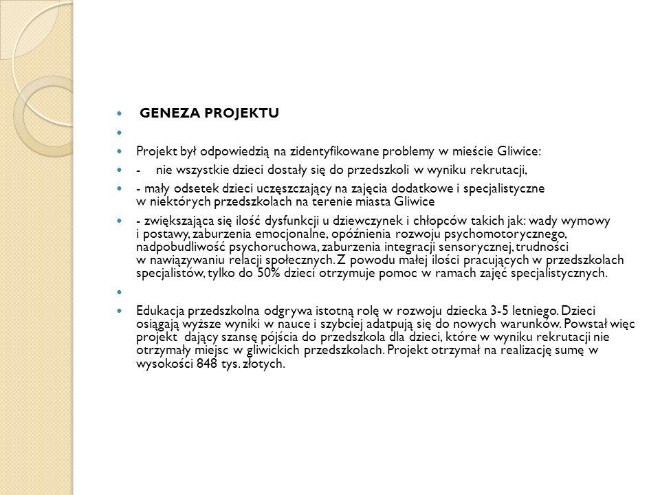 GENEZA PROJEKTU Projekt był odpowiedzią na zidentyfikowane problemy w mieście Gliwice: