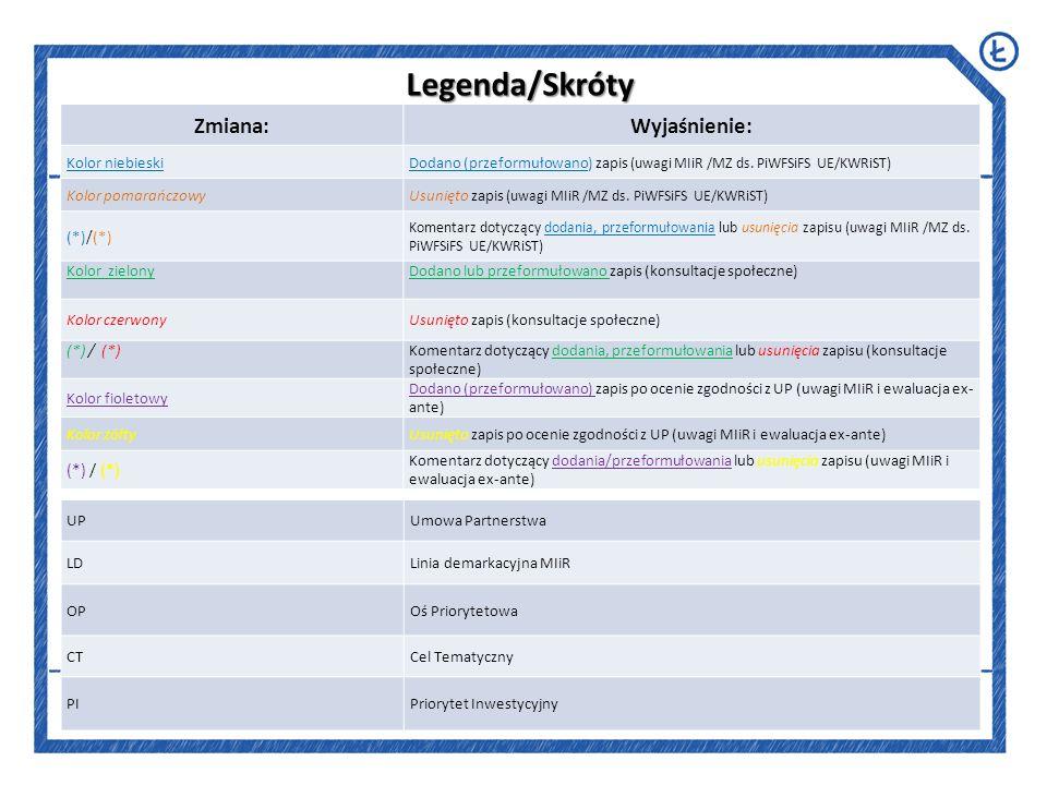 Legenda/Skróty Zmiana: Wyjaśnienie: (*) / (*) Kolor niebieski