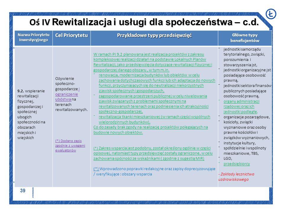 Oś IV Rewitalizacja i usługi dla społeczeństwa – c.d.