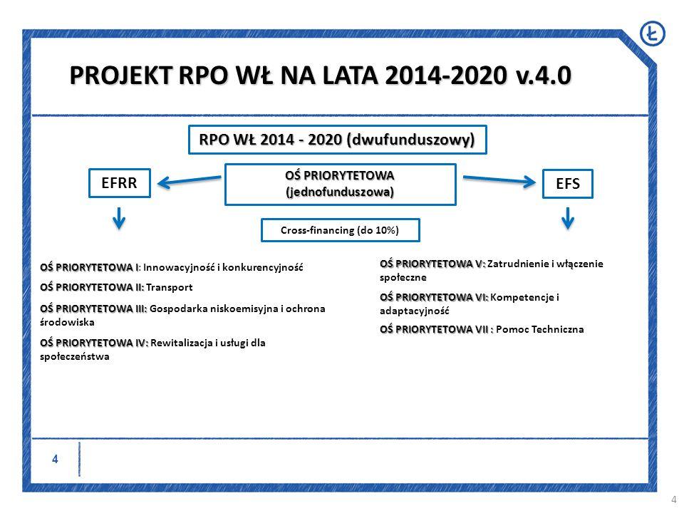 PROJEKT RPO WŁ NA LATA 2014-2020 v.4.0
