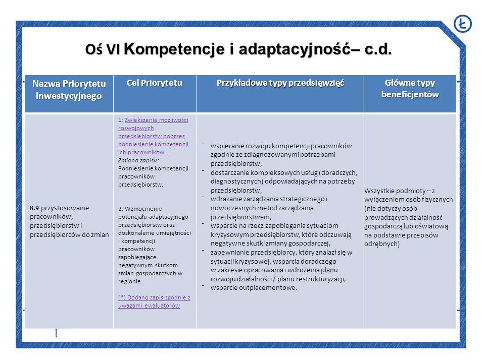 Oś VI Kompetencje i adaptacyjność– c.d.