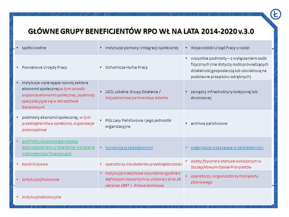 GŁÓWNE GRUPY BENEFICJENTÓW RPO WŁ NA LATA 2014-2020 v.3.0