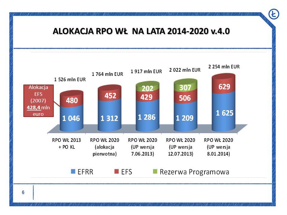 ALOKACJA RPO WŁ NA LATA 2014-2020 v.4.0