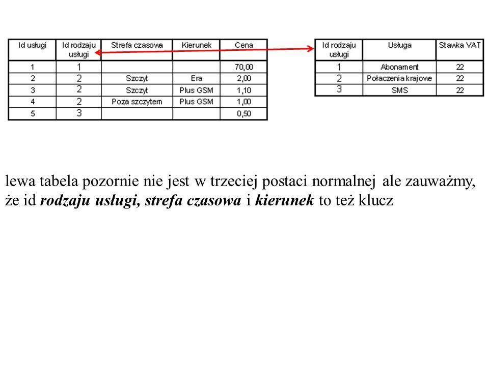 lewa tabela pozornie nie jest w trzeciej postaci normalnej ale zauważmy, że id rodzaju usługi, strefa czasowa i kierunek to też klucz