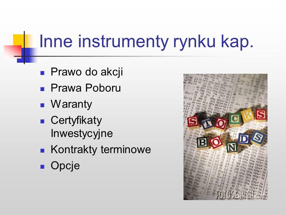 Inne instrumenty rynku kap.