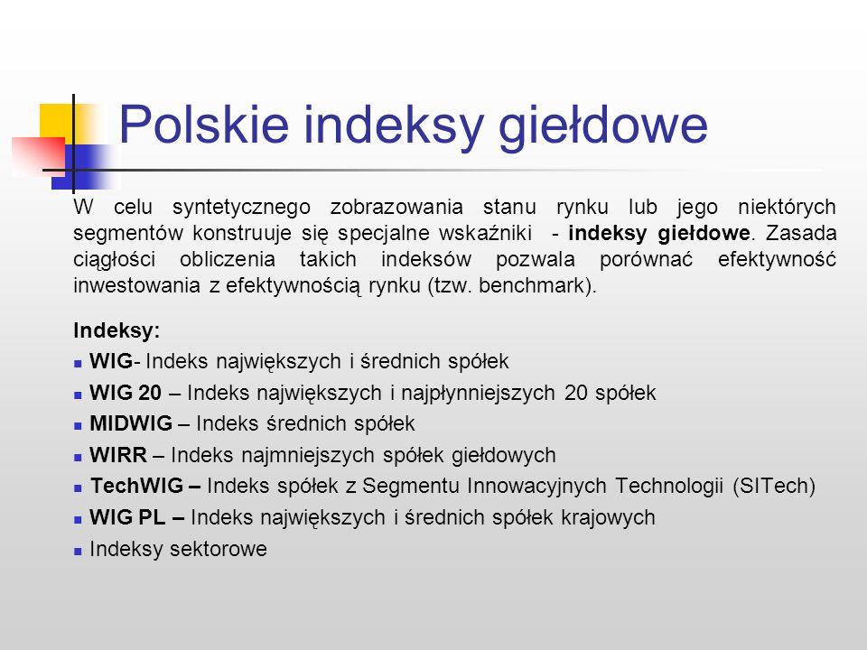 Polskie indeksy giełdowe