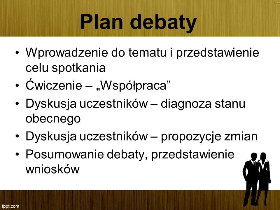 Plan debaty Wprowadzenie do tematu i przedstawienie celu spotkania