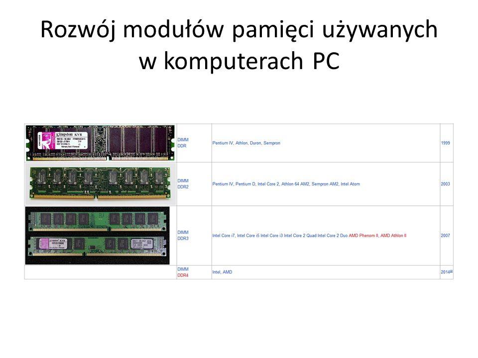 Rozwój modułów pamięci używanych w komputerach PC