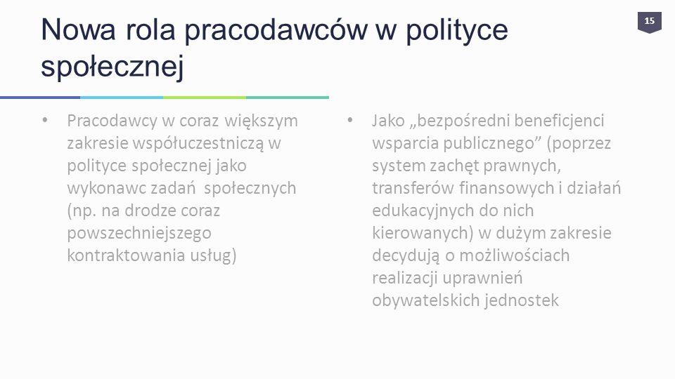 Nowa rola pracodawców w polityce społecznej