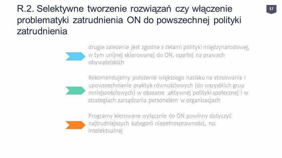 R.2. Selektywne tworzenie rozwiązań czy włączenie problematyki zatrudnienia ON do powszechnej polityki zatrudnienia