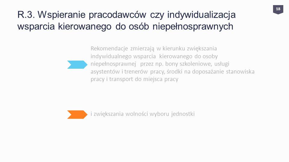 R.3. Wspieranie pracodawców czy indywidualizacja wsparcia kierowanego do osób niepełnosprawnych