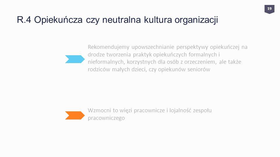 R.4 Opiekuńcza czy neutralna kultura organizacji