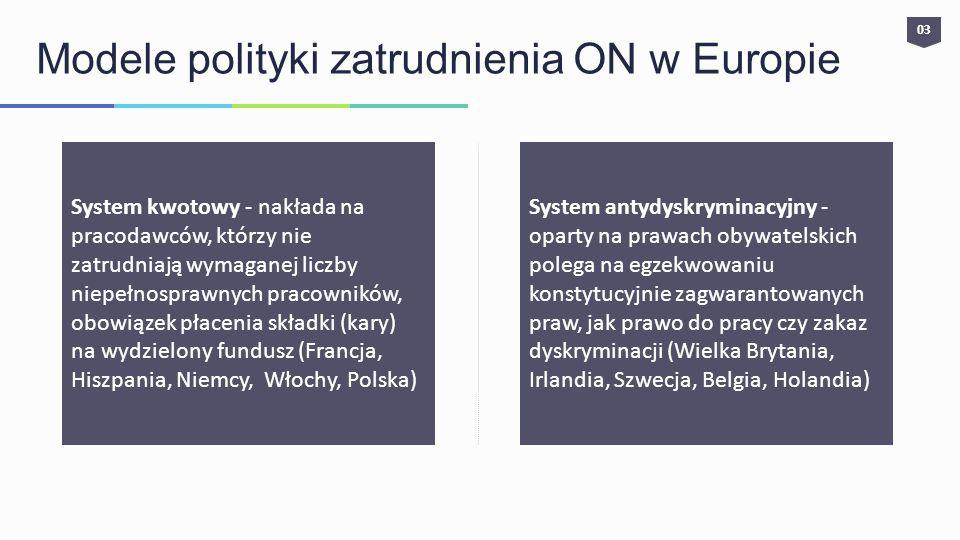 Modele polityki zatrudnienia ON w Europie