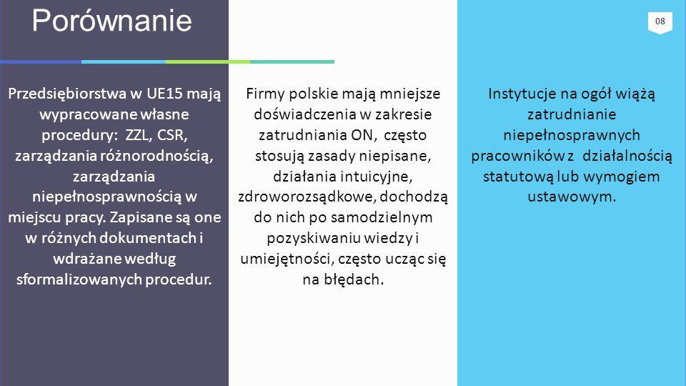Przedsiębiorstwa w UE15 mają wypracowane własne procedury: ZZL, CSR, zarządzania różnorodnością, zarządzania niepełnosprawnością w miejscu pracy. Zapisane są one w różnych dokumentach i wdrażane według sformalizowanych procedur.