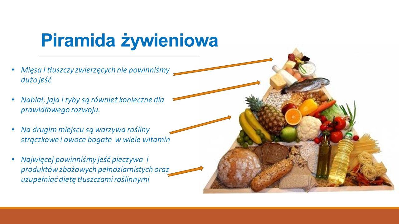 Piramida żywieniowa Mięsa i tłuszczy zwierzęcych nie powinniśmy dużo jeść. Nabiał, jaja i ryby są również konieczne dla prawidłowego rozwoju.