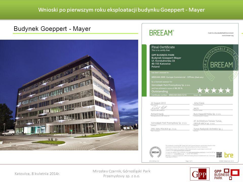 Budynek Goeppert - Mayer
