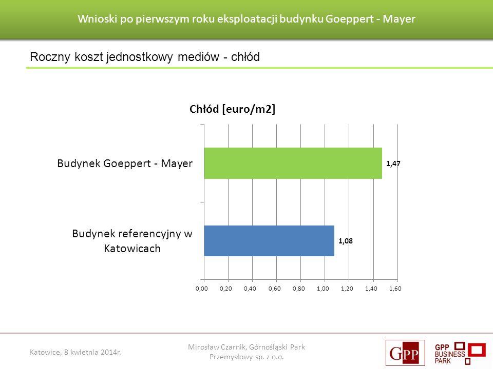 Wnioski po pierwszym roku eksploatacji budynku Goeppert - Mayer