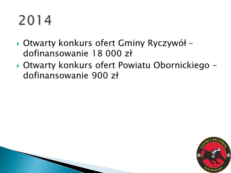 2014 Otwarty konkurs ofert Gminy Ryczywół – dofinansowanie 18 000 zł