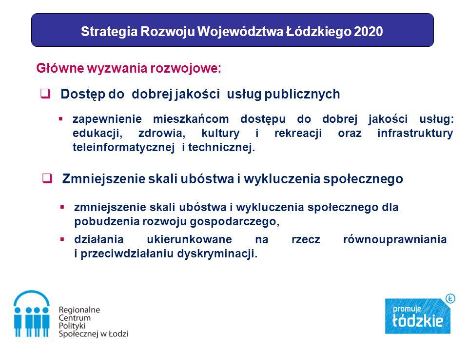 Strategia Rozwoju Województwa Łódzkiego 2020