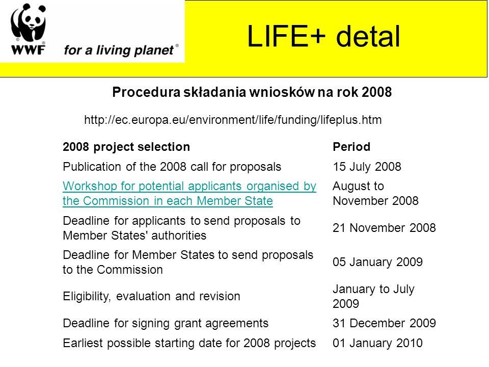 Procedura składania wniosków na rok 2008