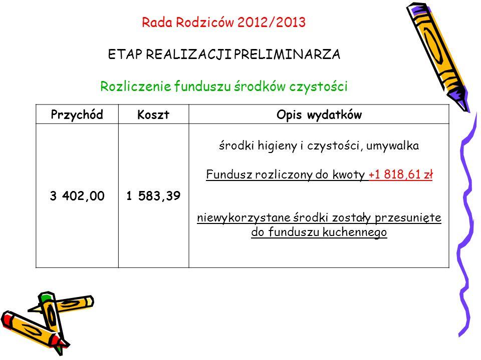 Rada Rodziców 2012/2013 ETAP REALIZACJI PRELIMINARZA Rozliczenie funduszu środków czystości