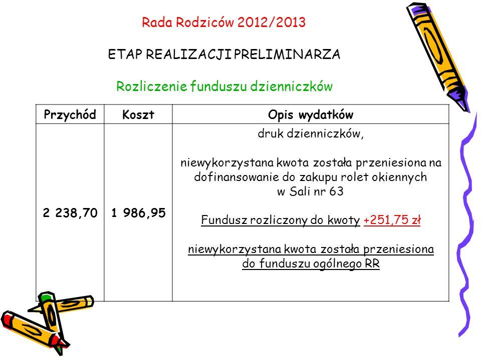 Rada Rodziców 2012/2013 ETAP REALIZACJI PRELIMINARZA Rozliczenie funduszu dzienniczków