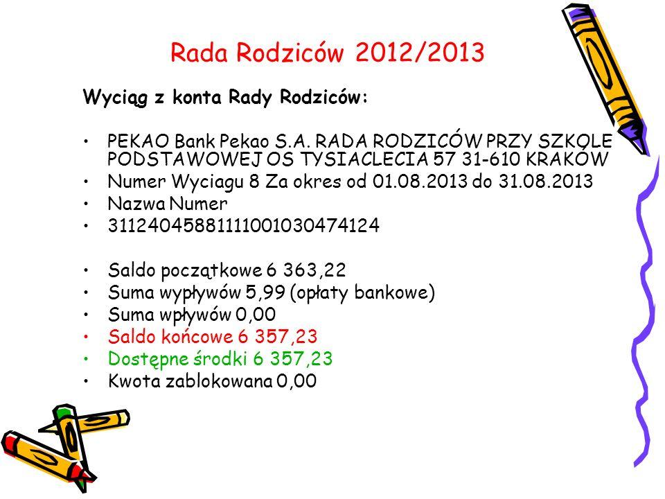 Rada Rodziców 2012/2013 Wyciąg z konta Rady Rodziców: