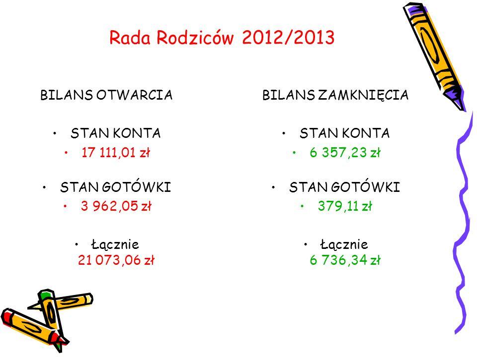 Rada Rodziców 2012/2013 BILANS OTWARCIA STAN KONTA 17 111,01 zł