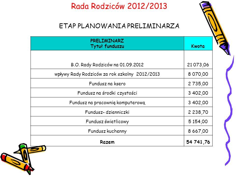 Rada Rodziców 2012/2013 ETAP PLANOWANIA PRELIMINARZA