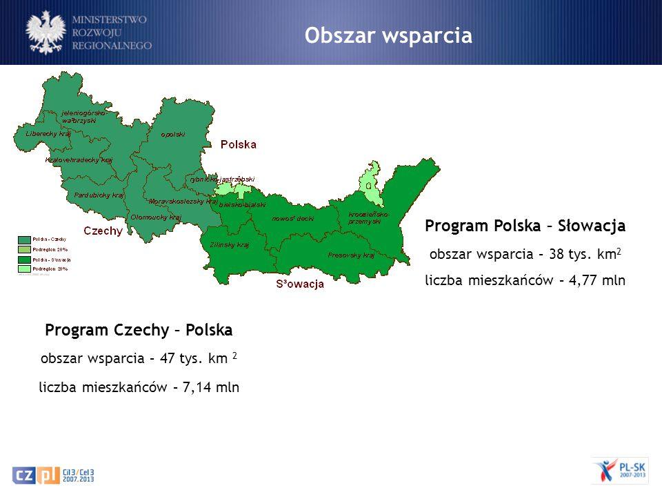 Program Polska – Słowacja Program Czechy – Polska