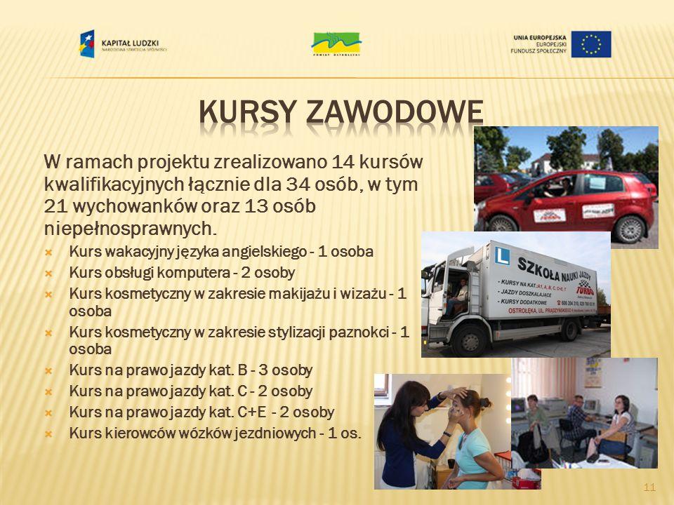 Kursy zawodowe W ramach projektu zrealizowano 14 kursów kwalifikacyjnych łącznie dla 34 osób, w tym 21 wychowanków oraz 13 osób niepełnosprawnych.