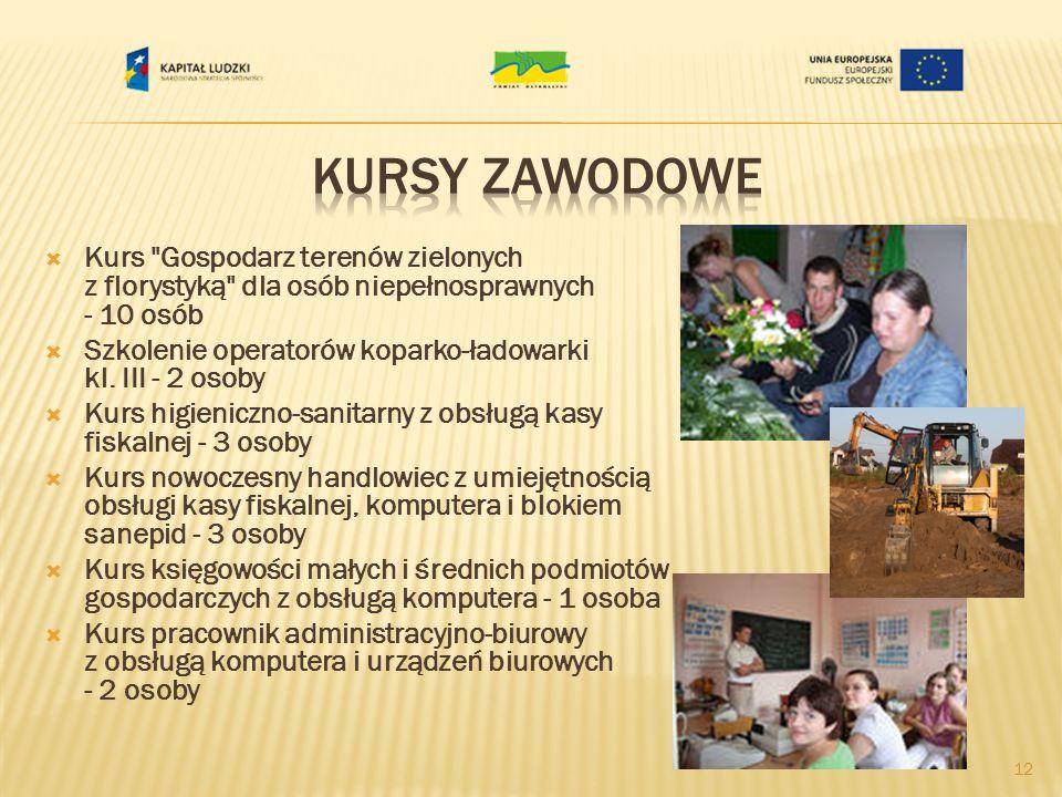Kursy Zawodowe Kurs Gospodarz terenów zielonych z florystyką dla osób niepełnosprawnych - 10 osób.