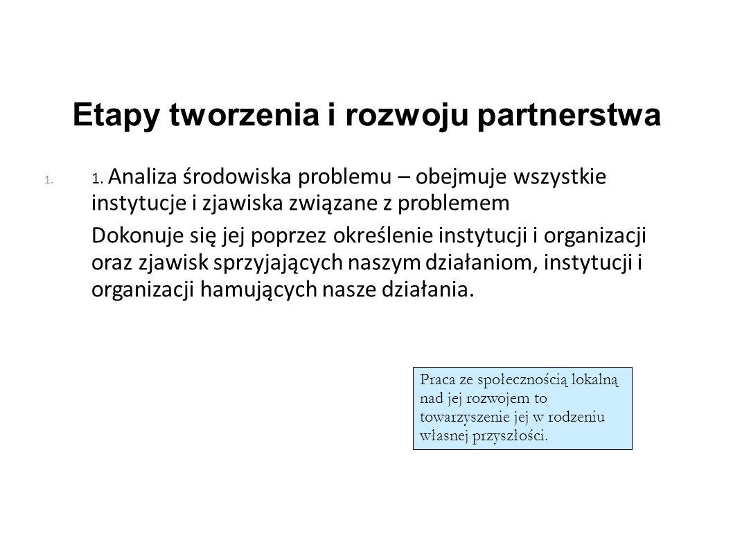 Etapy tworzenia i rozwoju partnerstwa