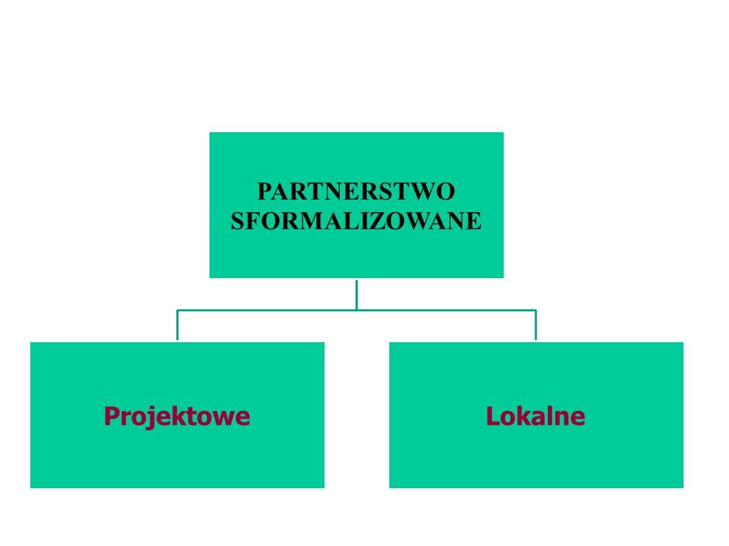 PARTNERSTWO SFORMALIZOWANE Projektowe Lokalne