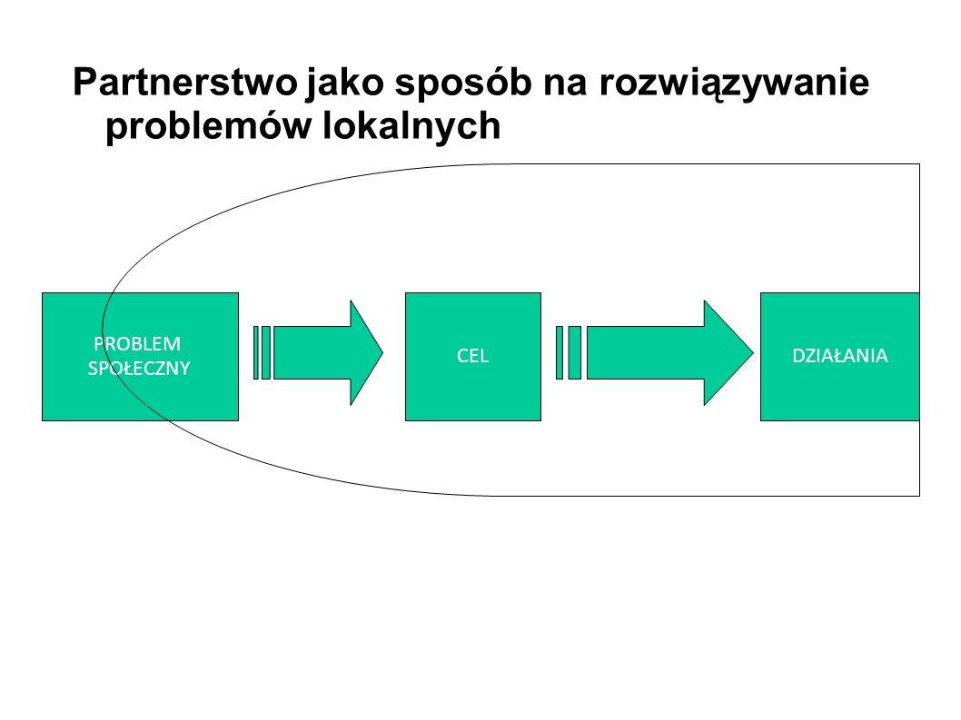 Partnerstwo jako sposób na rozwiązywanie problemów lokalnych