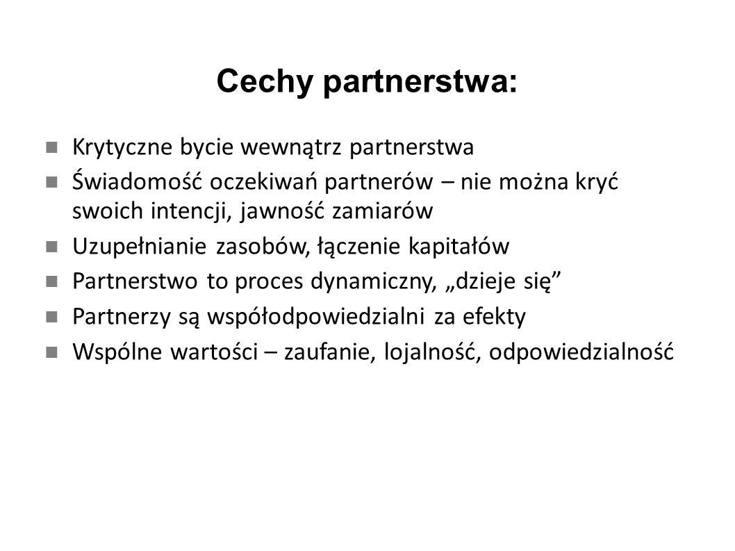 Cechy partnerstwa: Krytyczne bycie wewnątrz partnerstwa