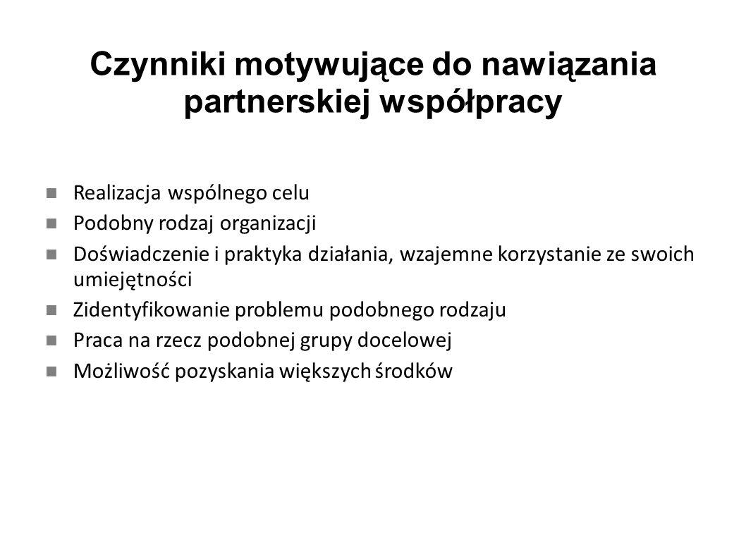 Czynniki motywujące do nawiązania partnerskiej współpracy