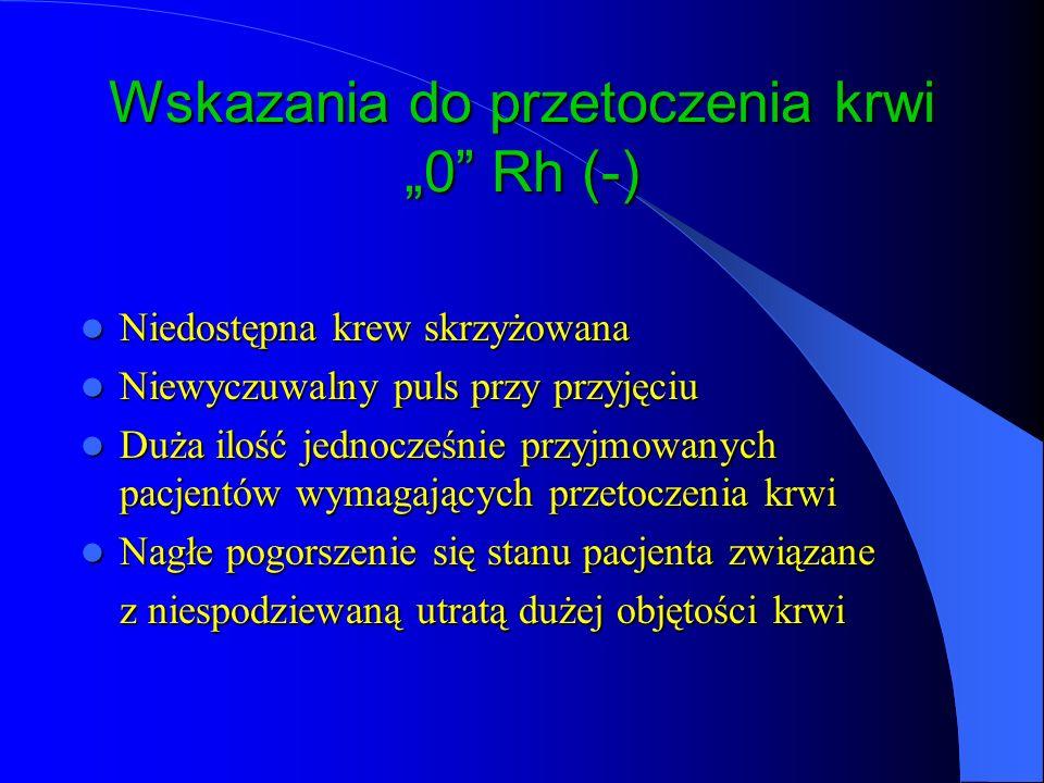 """Wskazania do przetoczenia krwi """"0 Rh (-)"""