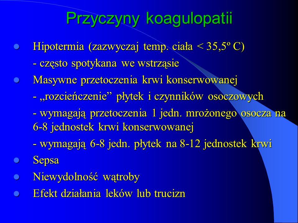 Przyczyny koagulopatii