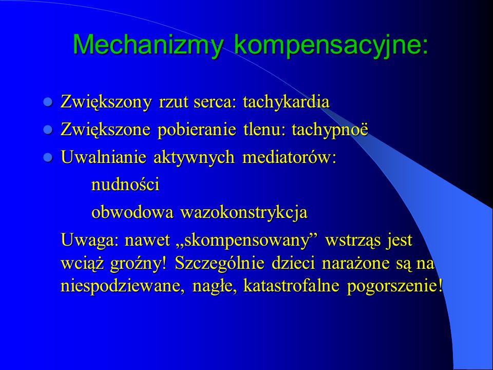 Mechanizmy kompensacyjne: