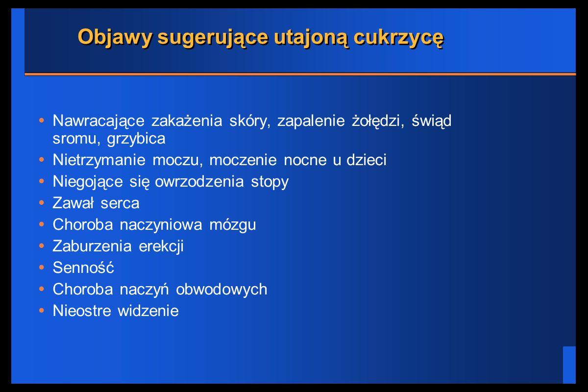 Objawy sugerujące utajoną cukrzycę