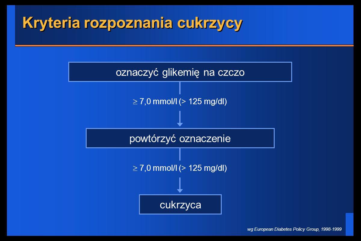 oznaczyć glikemię na czczo