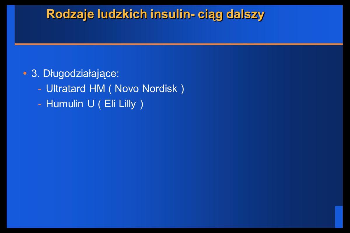 Rodzaje ludzkich insulin- ciąg dalszy