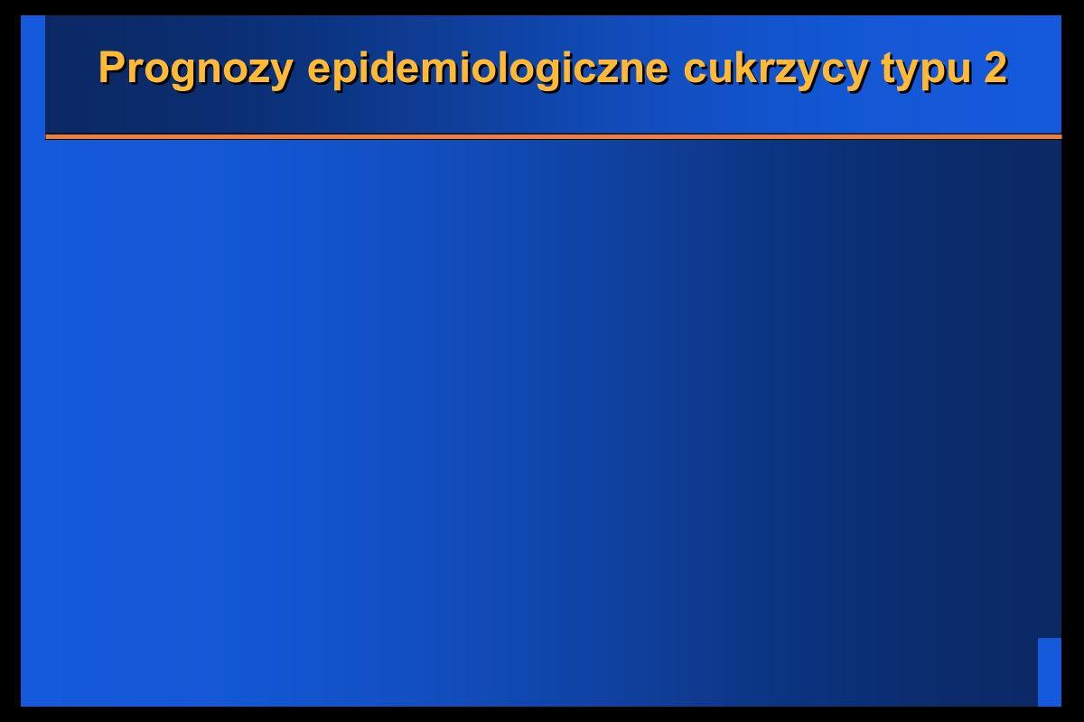 Prognozy epidemiologiczne cukrzycy typu 2