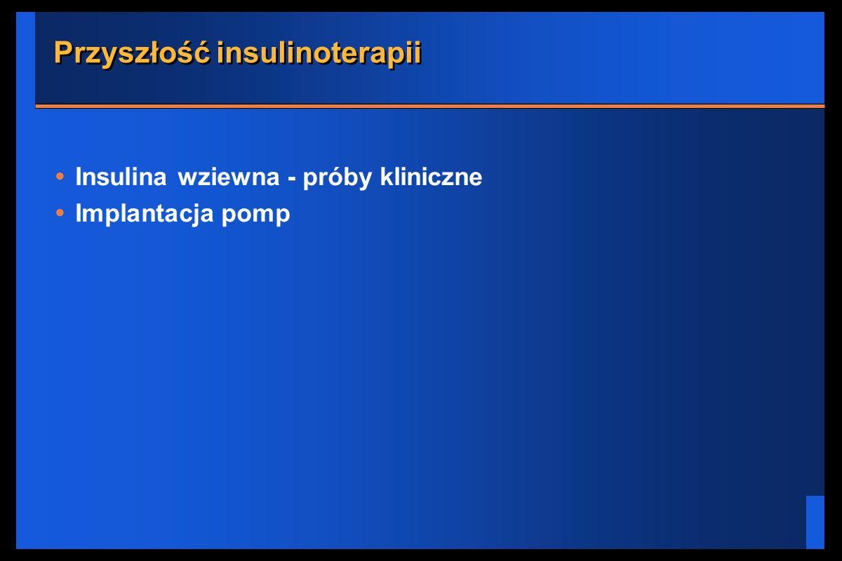Przyszłość insulinoterapii