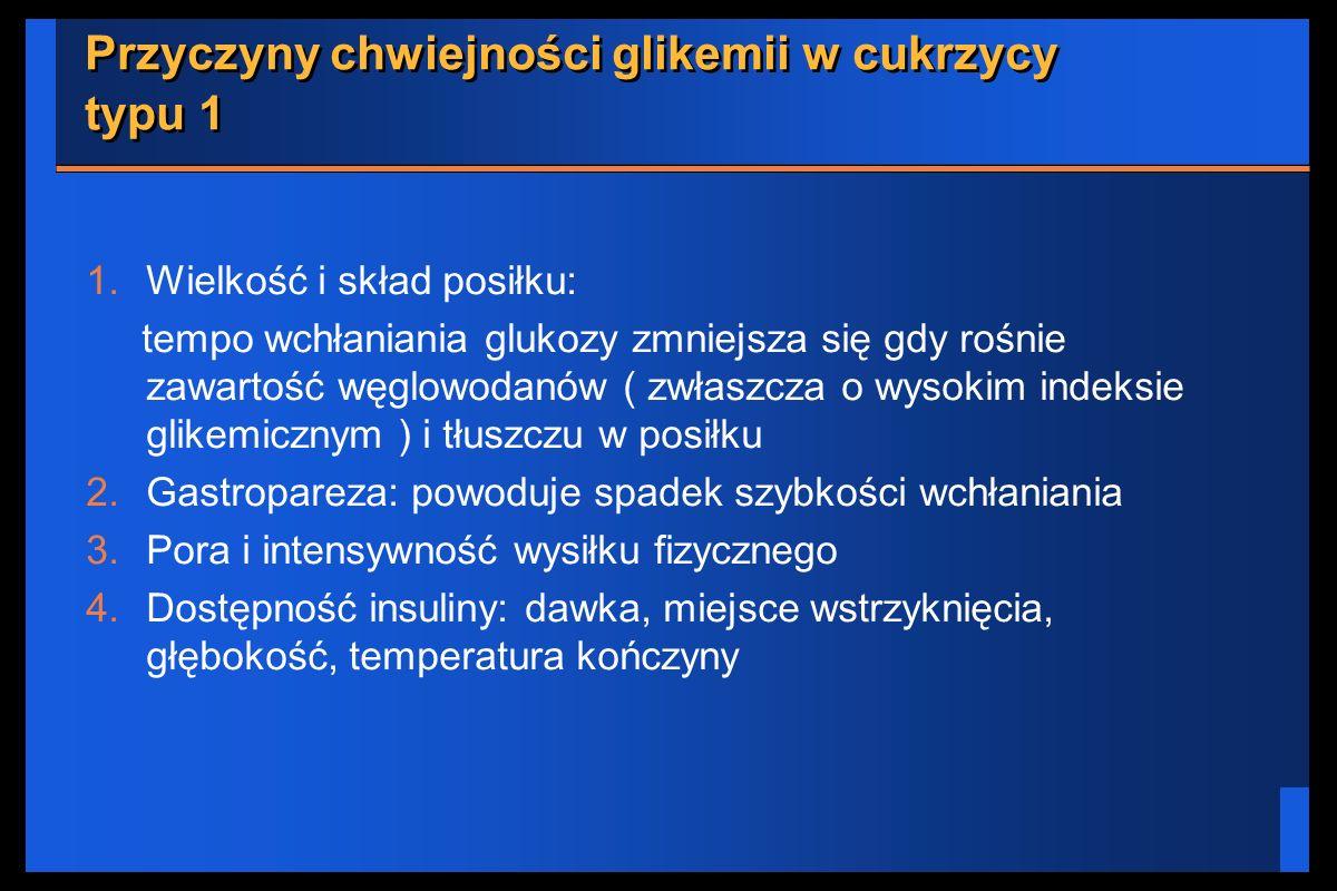 Przyczyny chwiejności glikemii w cukrzycy typu 1