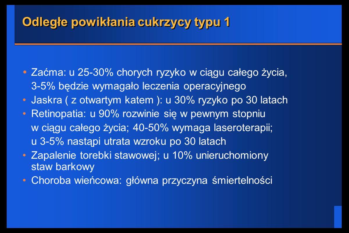 Odległe powikłania cukrzycy typu 1